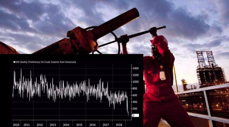 Por primera vez en la historia, Venezuela no manda ni un barril de petróleo a EEUU